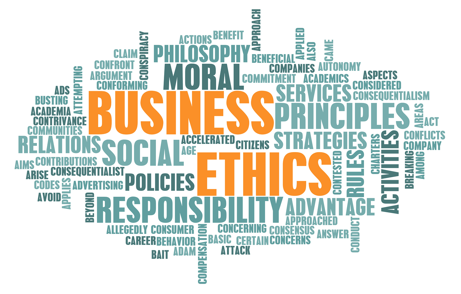"""the moral and ethical problem of harassment in the business world Ethics and ethical behavorial ethics• ethics – a code of moral standards of conduct for what is """"good how do i know when a business problem."""