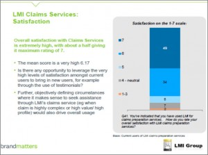 claims service
