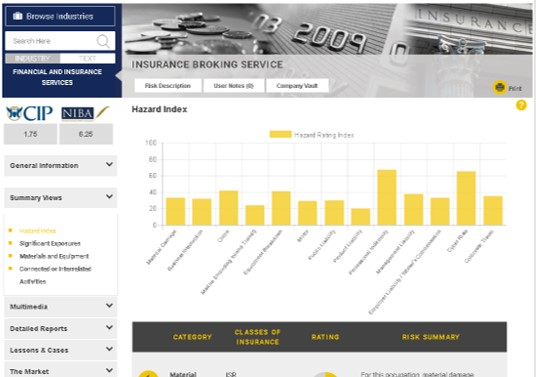 New General Insurance Product Class introduced on LMI RiskCoach